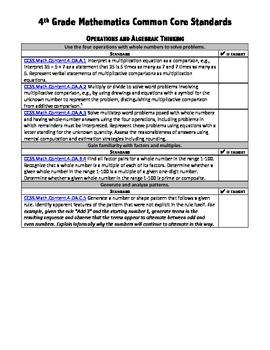 Common Core State Standards 4th Grade Math Checklist