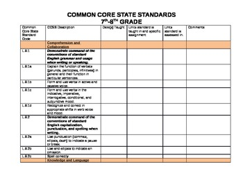 Common Core State Standards 8th Grade Language Tracking Sheet