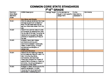 Common Core State Standards 8th Grade Reading Informational Text  Tracking Sheet