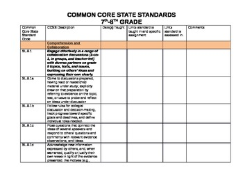 Common Core State Standards 8th Grade Speaking and Listening Tracking Sheet