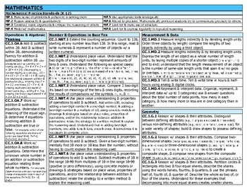Common Core (CCSS) Reference Card - 1st Grade