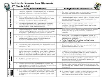 Common Core State Standards California Reading Standards 6th Grade