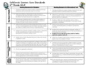 Common Core State Standards California Reading Standards 6