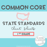 Common Core State Standards Cheat Sheets: 1st Grade