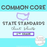 Common Core State Standards Cheat Sheets: 2nd Grade