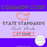 Common Core State Standards Cheat Sheets: 3rd Grade