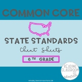 Common Core State Standards Cheat Sheets: 6th Grade