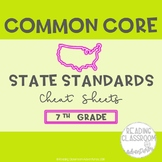 Common Core State Standards Cheat Sheets: 7th Grade