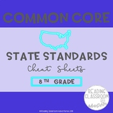 Common Core State Standards Cheat Sheets: 8th Grade