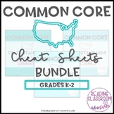 Common Core State Standards Cheat Sheets: K-2 {BUNDLE}