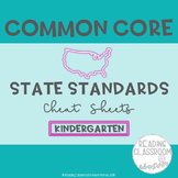 Common Core State Standards Cheat Sheets: Kindergarten