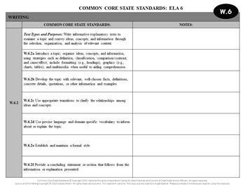 Common Core State Standards Checklist: 6th Grade ELA (Black & White)