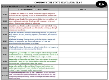 Common Core Standards Checklist: 6th Grade ELA (Color-Coded)