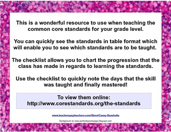 Common Core State Standards Checklist: Fourth Grade ( 4th Grade )