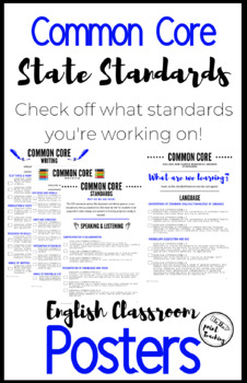 Common Core State Standards Classroom Posters [English Anchor Standards]