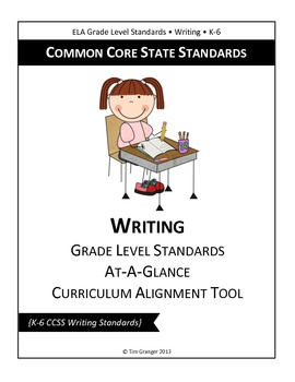 Common Core State Standards Curriculum Alignment Flip Chart: Writing