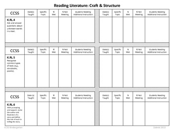 Common Core State Standards Data Tracking System K-5th Grades