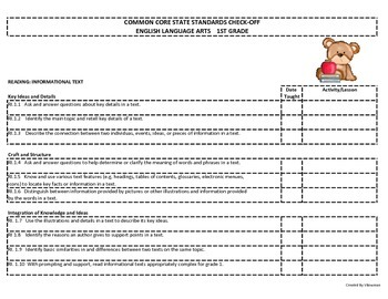 Common Core State Standards: ELA- 1 Grade Check-Off Sheets