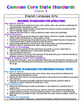 Common Core State Standards ELA- Grade 2