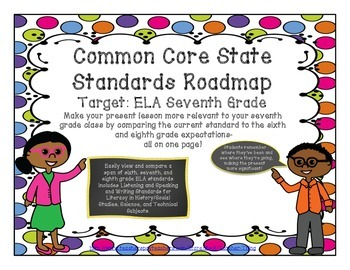 Common Core State Standards ELA Roadmap-Target Seventh Grade