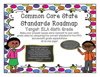 Common Core State Standards ELA Roadmap-Target Sixth Grade