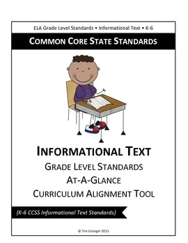 Common Core State Standards Curriculum Alignment Flip Chart: Informational Text