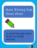 Writing Informative and Argumentative Common Core Cheat Sheet