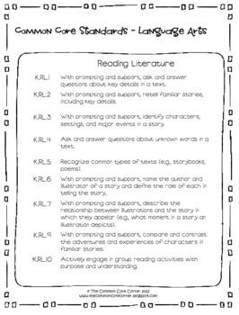 Common Core State Standards - Kindergarten