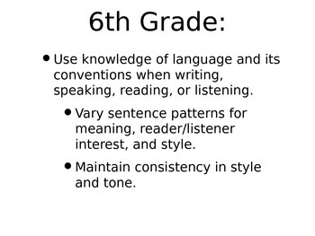 Common Core State Standards Language PowerPoint