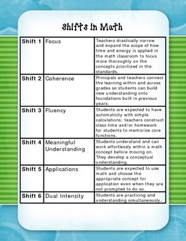 Common Core State Standards Lesson Plan Templates and Shifts in ELA/MATH
