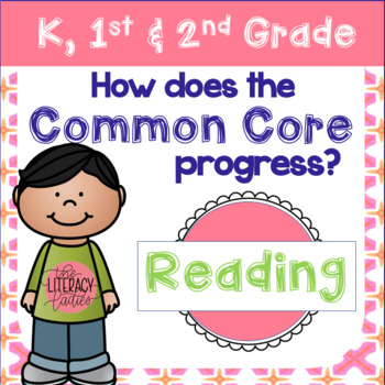 Common Core State Standards List {READING} Across Kindergarten, 1st & 2nd Grade