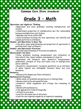 Common Core State Standards - Math