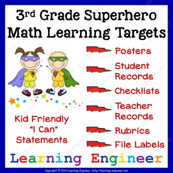 3rd Grade Checklists, Learning Target Posters, Common Core ELA and Math