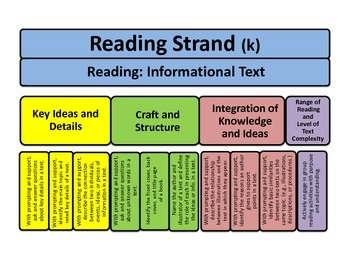 Common Core State Standards Reference Pages Grades K-5