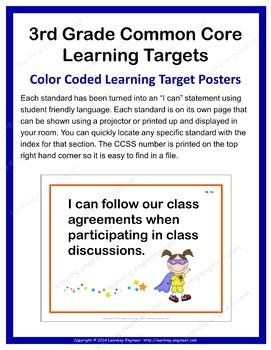3rd Grade Checklist, 3rd Grade Learning Target Poster, Superhero Theme Classroom