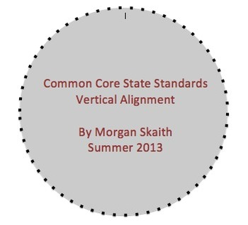 Common Core State Standards Vertical Alignment