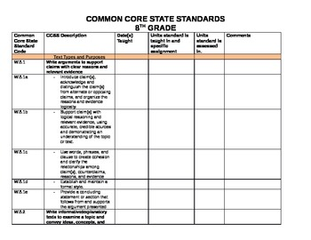 Common Core State Standards Writing 8th Grade Tracking Sheet