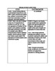 Common Core State Standards and California Content Standards Cross-Reference