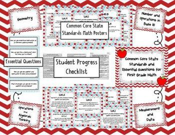 Common Core State Standards and Essential Questions for 1st Grade Math