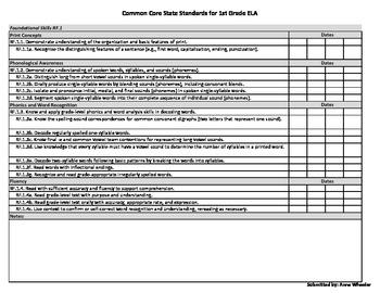 Common Core State Standards for 1st Grade ELA Checklist