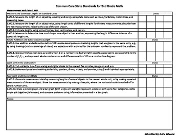 Common Core State Standards for 2nd Grade Math Checklist