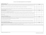 Common Core State Standards for 4th Grade ELA Checklist