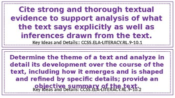 Common Core State Standards for ELA 9-12 Learning Objectives