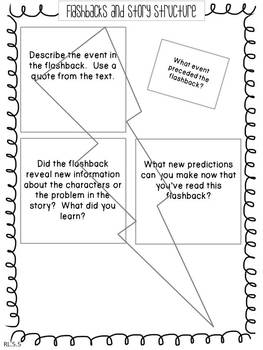 Common Core Sticky Mats for Reading Literature {Fifth Grade} EDITABLE