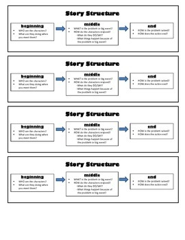 Story Structure, Sequence & Retelling Bundle:  Assessments and Practice