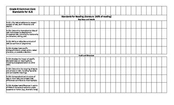 Common Core Student Checklist for Middle School ELA