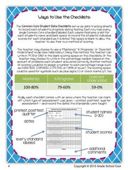 Common Core Student Data Checklists: Fourth Grade: ELA & Math