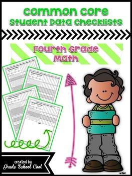 Common Core Student Data Checklists: Fourth Grade: Math