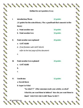Common Core, Student Friendly Expository Essay Rubric
