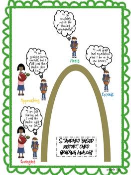 Common Core Student Progress Tracking Sheets {4th Grade}